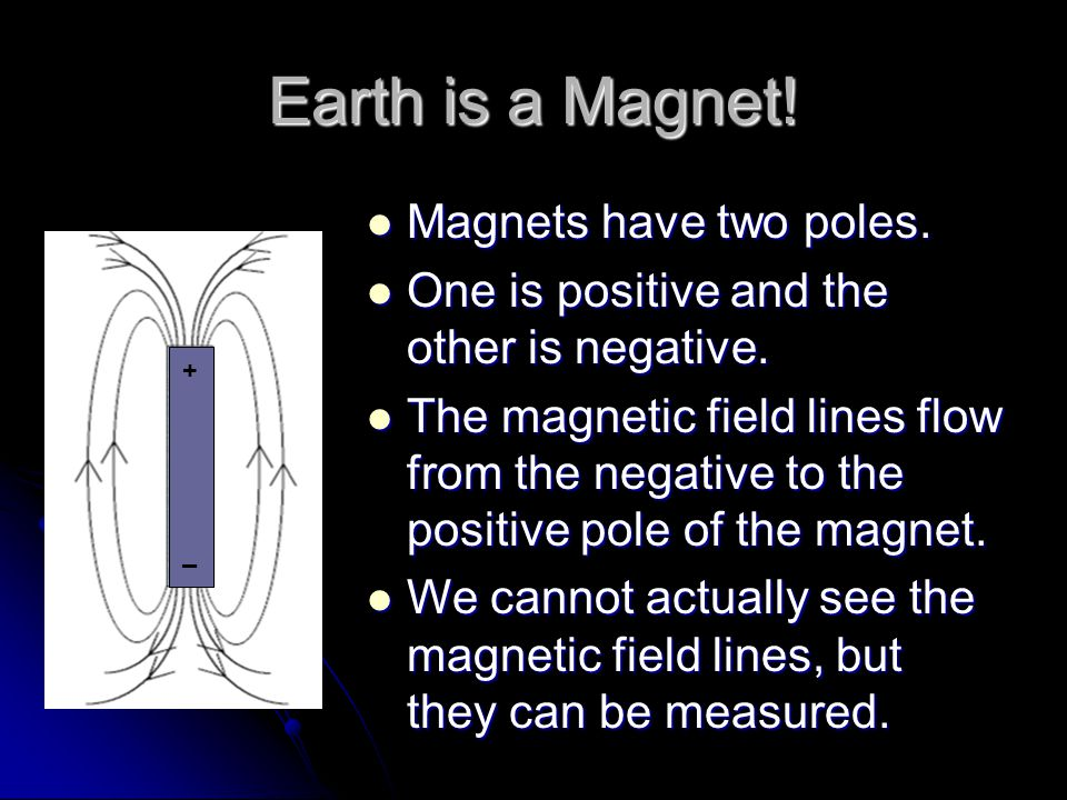 Earth is a Magnet! Magnets have two poles.