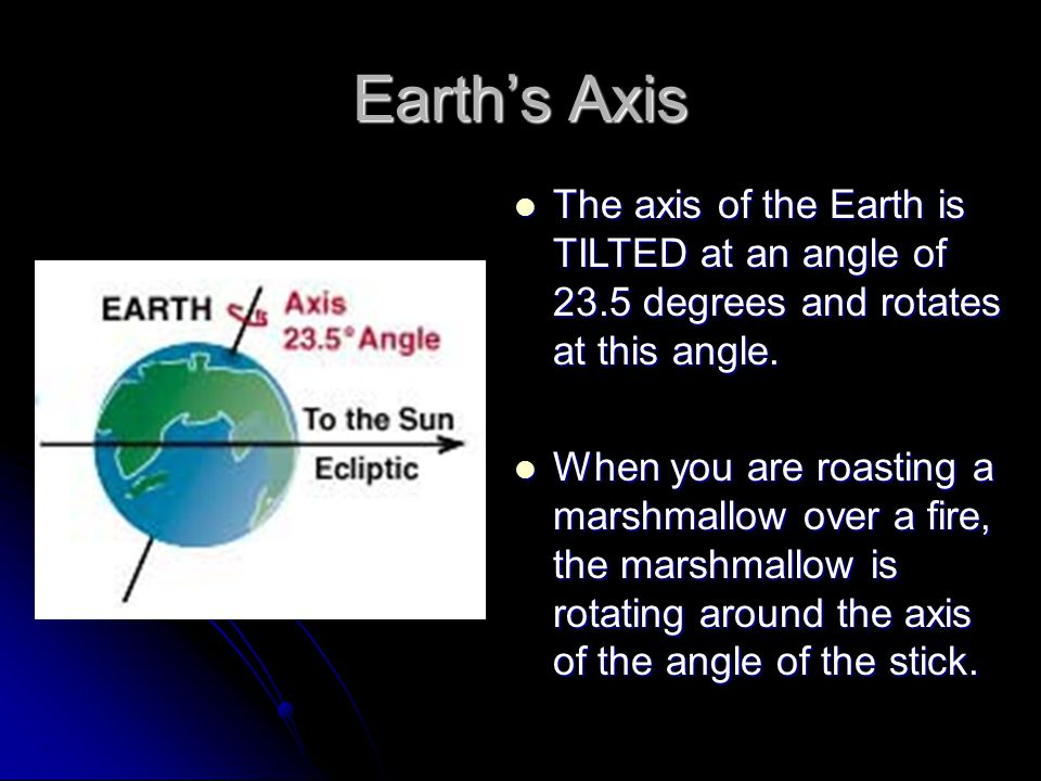 Earth's Axis The axis of the Earth is TILTED at an angle of 23.5 degrees and rotates at this angle.