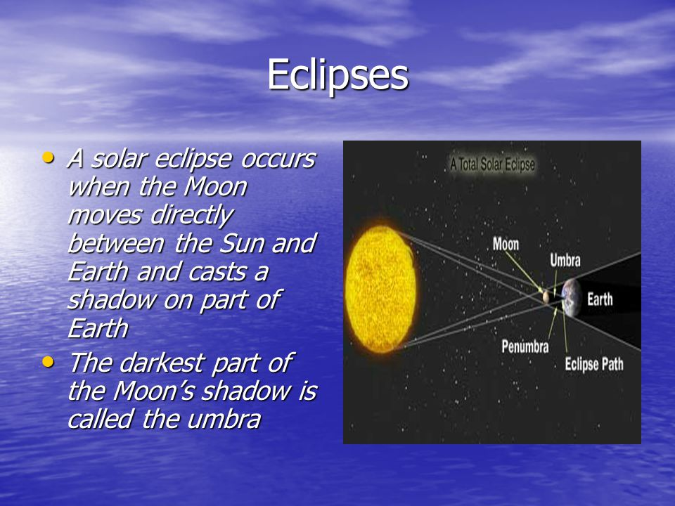 Eclipses A solar eclipse occurs when the Moon moves directly between the Sun and Earth and casts a shadow on part of Earth.