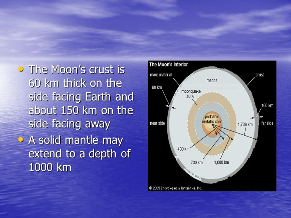 The Moon's crust is 60 km thick on the side facing Earth and about 150 km on the side facing away