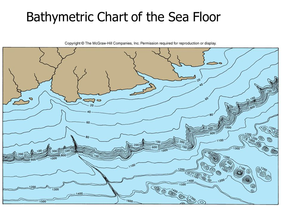 Bathymetric Chart of the Sea Floor