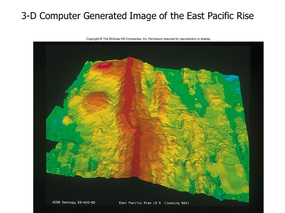 3-D Computer Generated Image of the East Pacific Rise