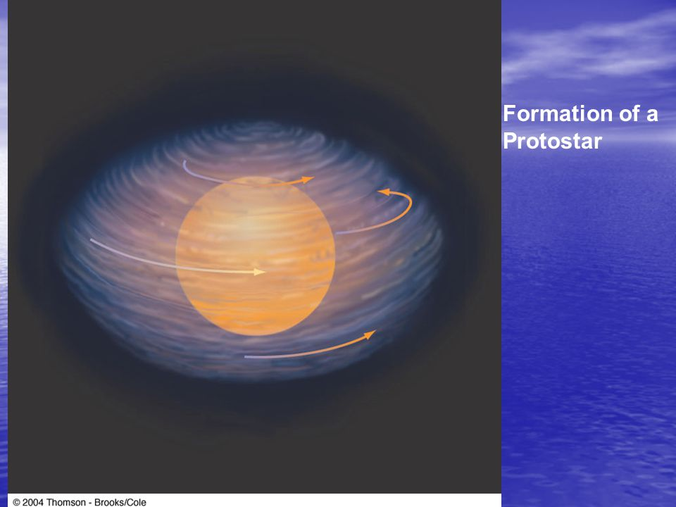 Formation of a Protostar