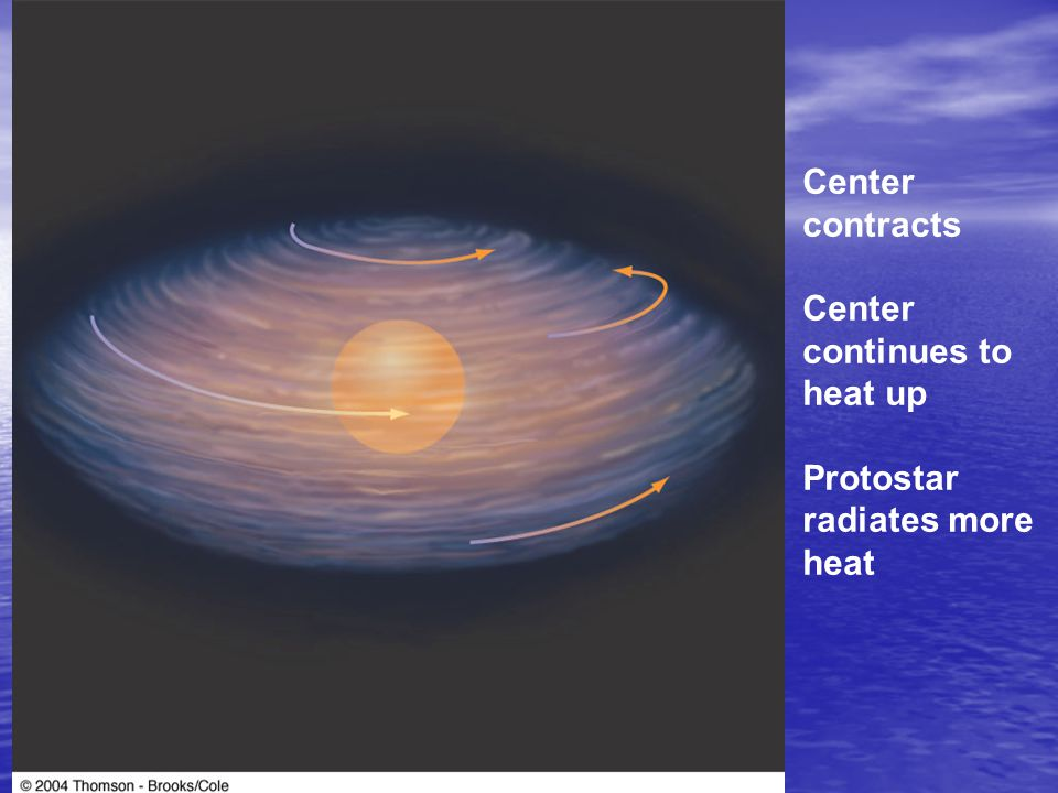 Center contracts Center continues to heat up Protostar radiates more heat