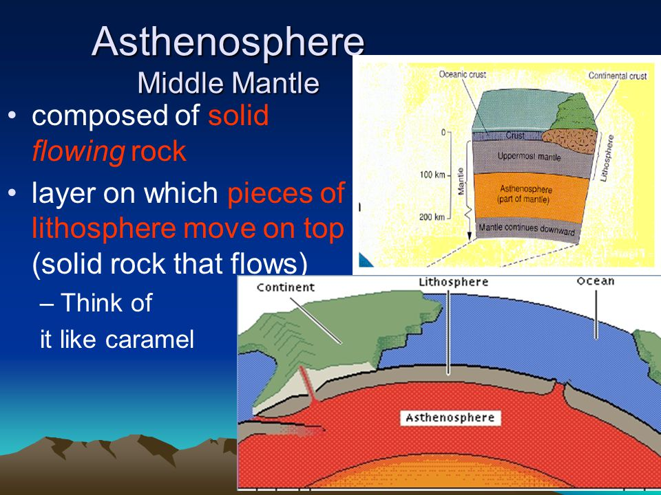 Asthenosphere Middle Mantle