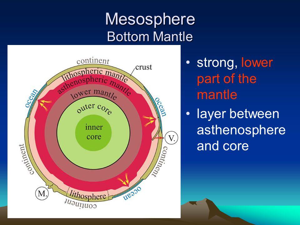Mesosphere Bottom Mantle