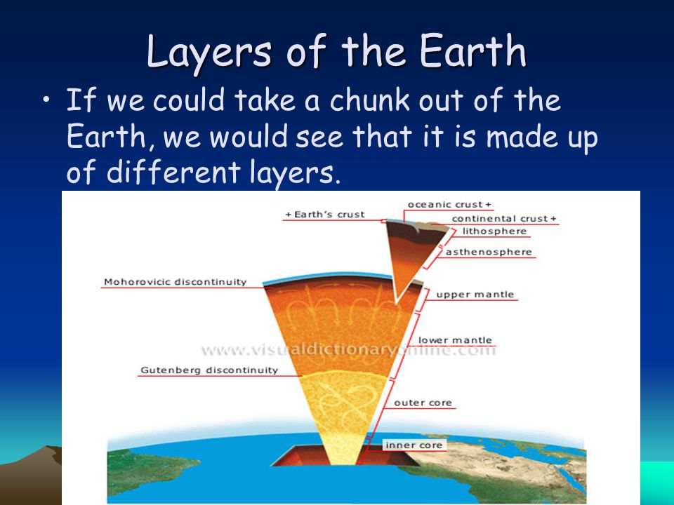 Layers of the Earth If we could take a chunk out of the Earth, we would see that it is made up of different layers.