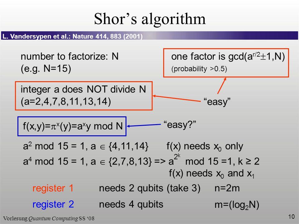 Shor's algorithm number to factorize: N (e.g. N=15)