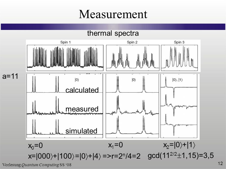 Measurement thermal spectra a=11 effective pure state calculated