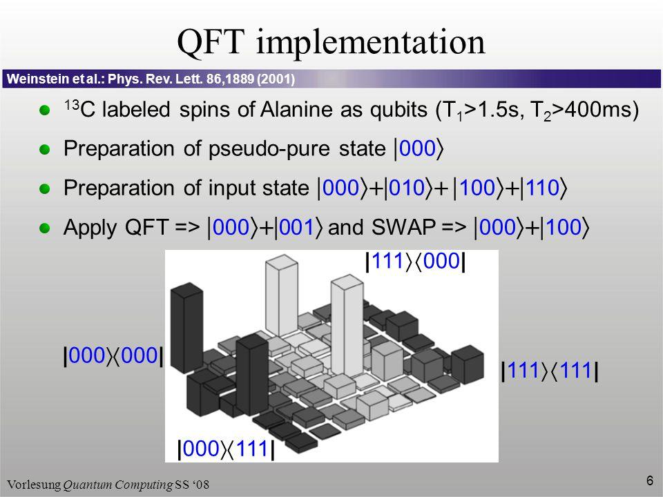 QFT implementation Weinstein et al.: Phys. Rev. Lett. 86,1889 (2001) 13C labeled spins of Alanine as qubits (T1>1.5s, T2>400ms)
