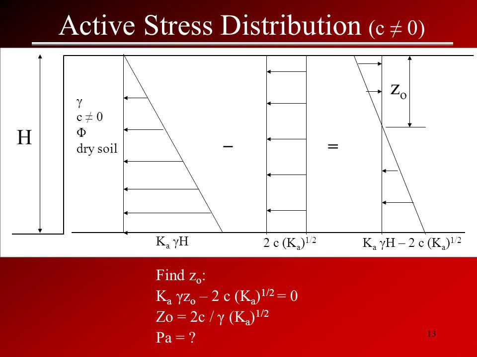 Active Stress Distribution (c ≠ 0)