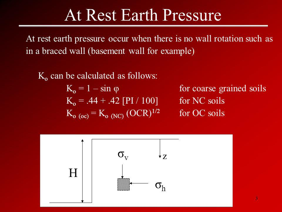 At Rest Earth Pressure σv H σh