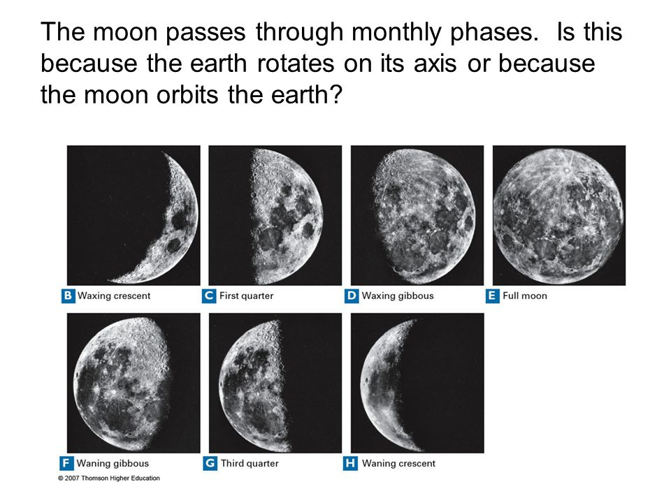 The moon passes through monthly phases