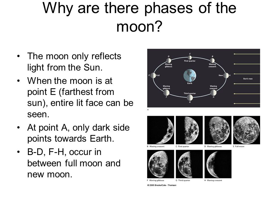 Why are there phases of the moon