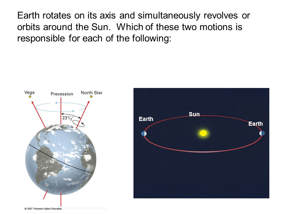 Earth rotates on its axis and simultaneously revolves or orbits around the Sun. Which of these two motions is responsible for each of the following: