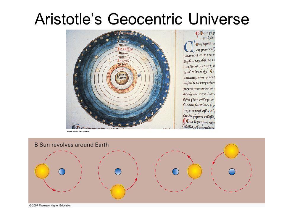 Aristotle's Geocentric Universe