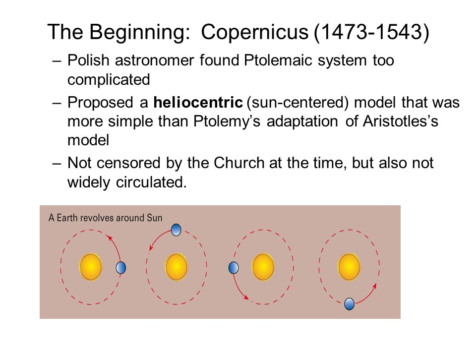 The Beginning: Copernicus (1473-1543)