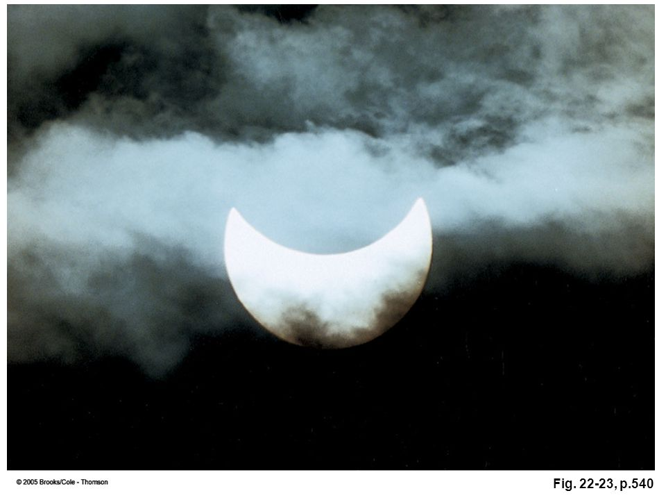 Figure 22.23 During a partial solar eclipse, a dark shadow obliterates a portion of the Sun.