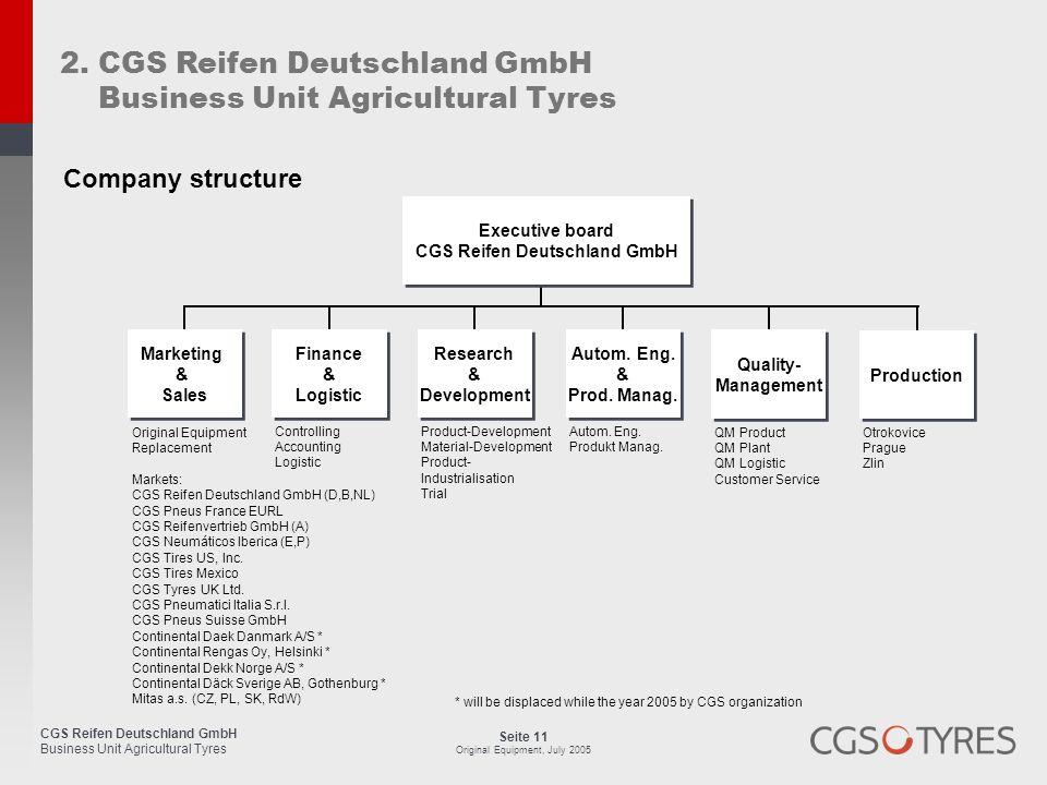 CGS Reifen Deutschland GmbH