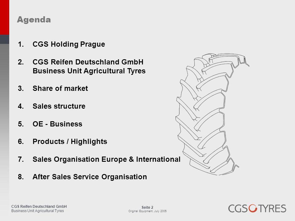 Agenda 1. CGS Holding Prague 2. CGS Reifen Deutschland GmbH