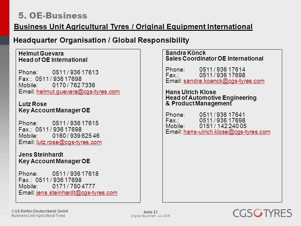 5. OE-Business Business Unit Agricultural Tyres / Original Equipment International. Headquarter Organisation / Global Responsibility.