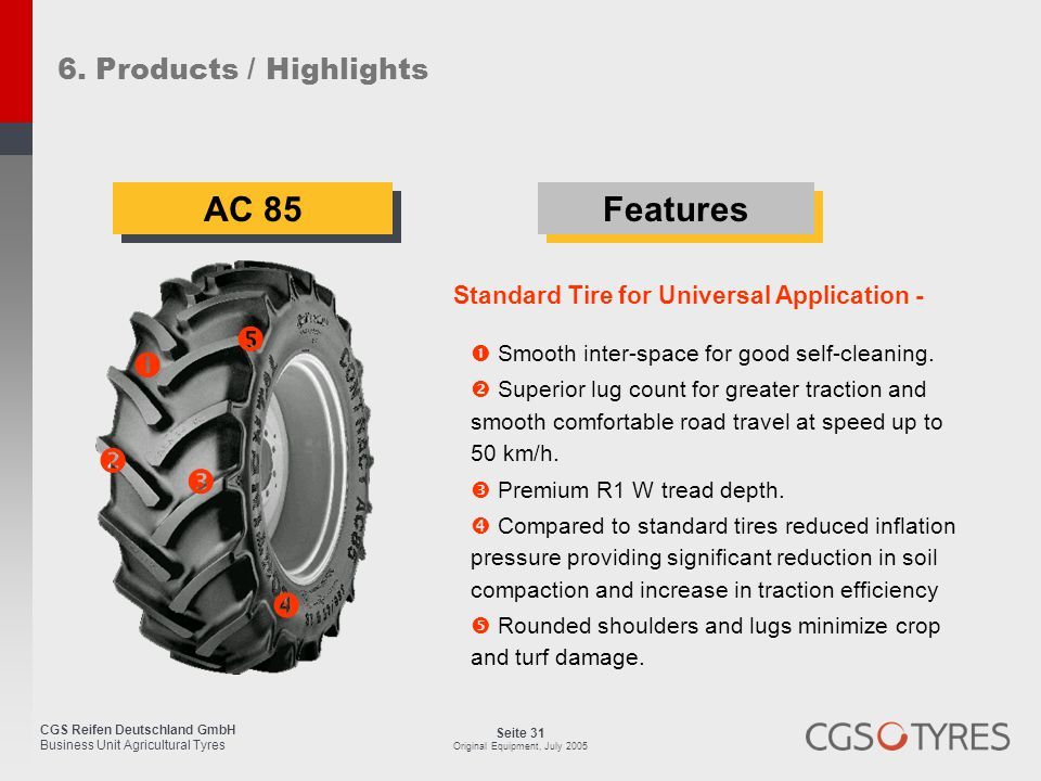 AC 85 Features      6. Products / Highlights