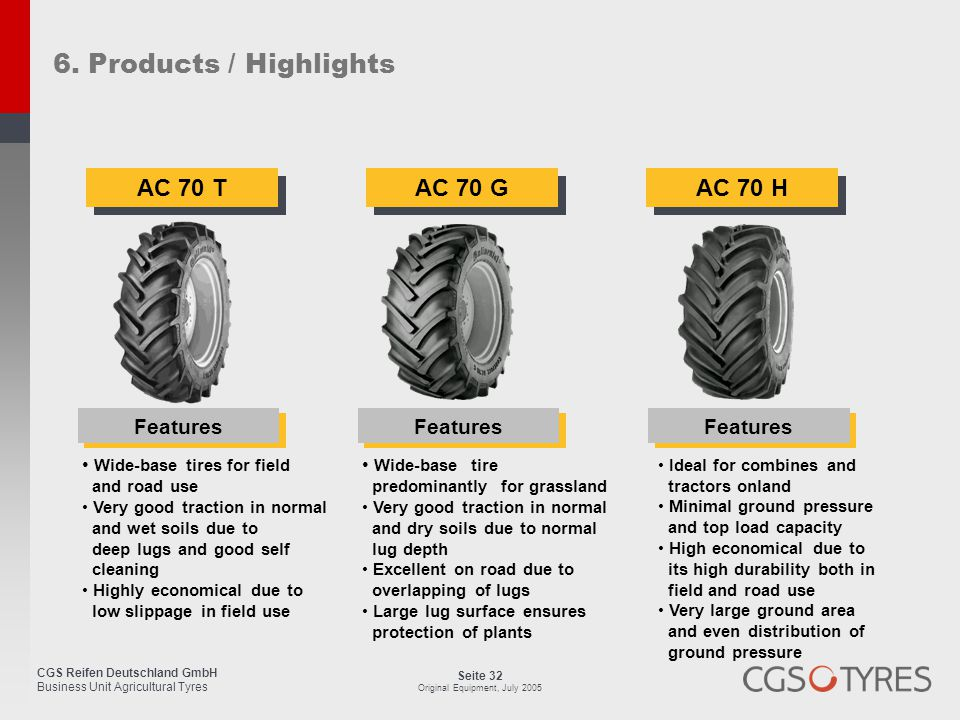 6. Products / Highlights AC 70 T AC 70 G AC 70 H Features Features