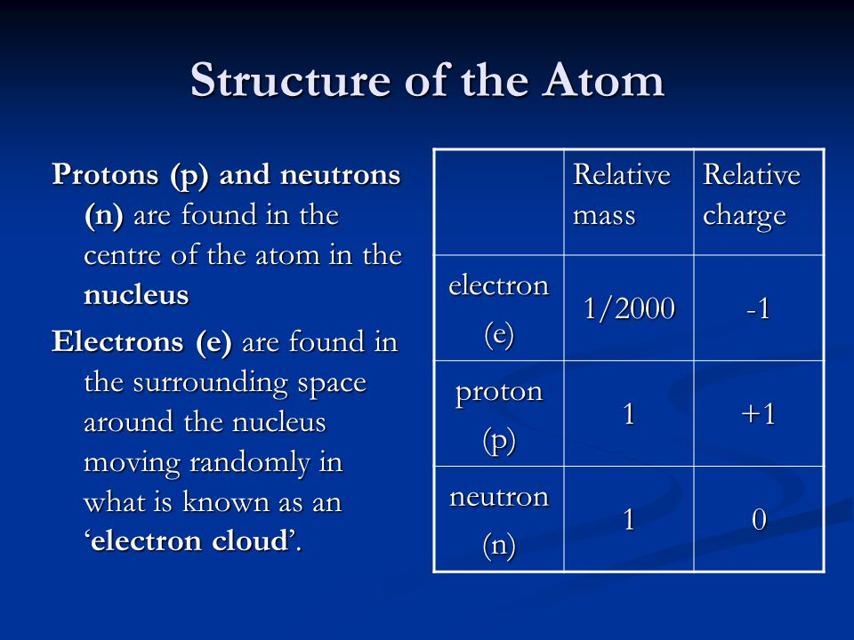Structure of the Atom Protons (p) and neutrons (n) are found in the centre of the atom in the nucleus.