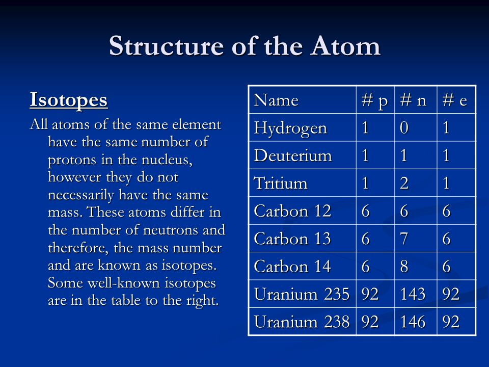 Structure of the Atom Isotopes Name # p # n # e Hydrogen 1 Deuterium