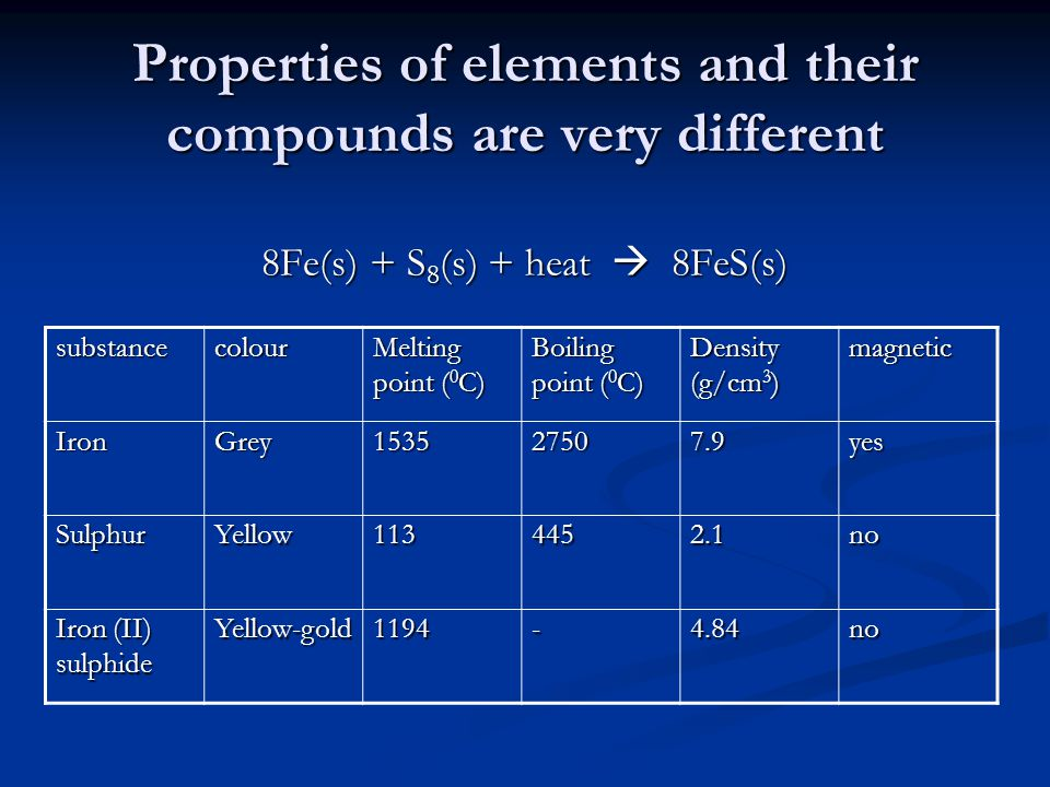 Properties of elements and their compounds are very different