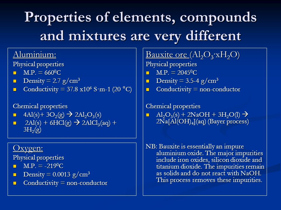 Properties of elements, compounds and mixtures are very different