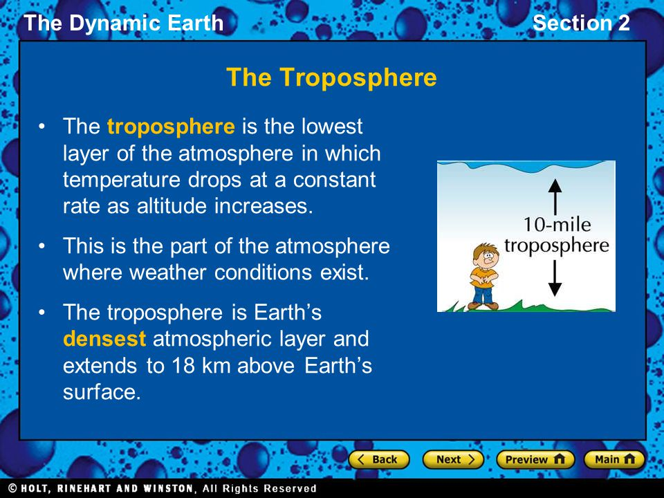 The Troposphere The troposphere is the lowest layer of the atmosphere in which temperature drops at a constant rate as altitude increases.