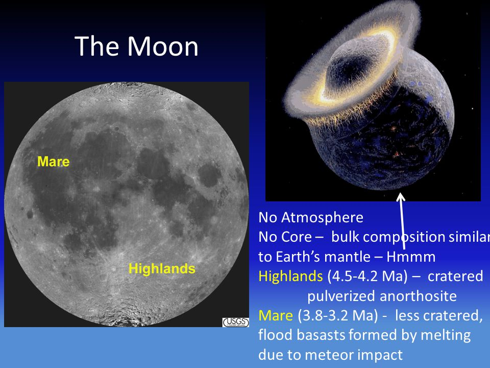 The Moon No Atmosphere. No Core – bulk composition similar to Earth's mantle – Hmmm. Highlands (4.5-4.2 Ma) – cratered pulverized anorthosite.