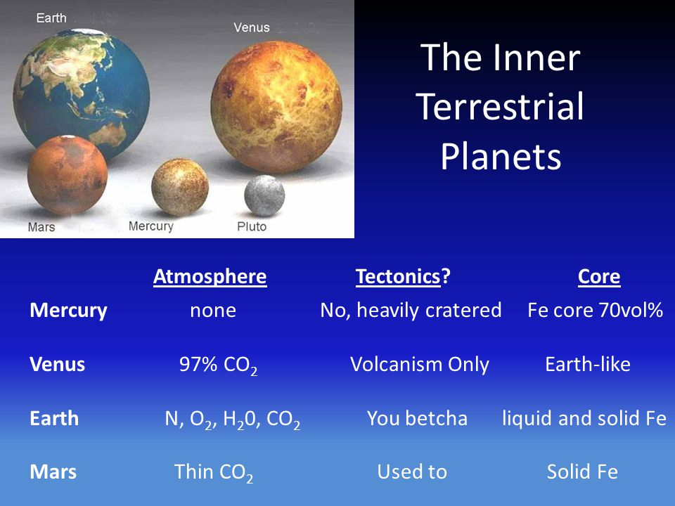 The Inner Terrestrial Planets