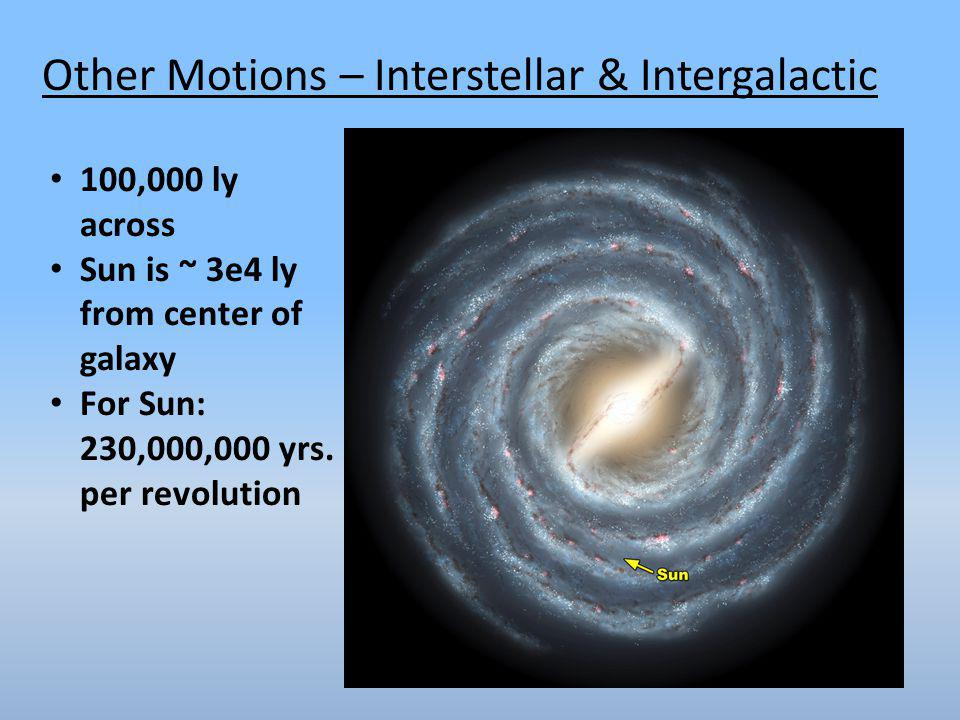 Other Motions – Interstellar & Intergalactic