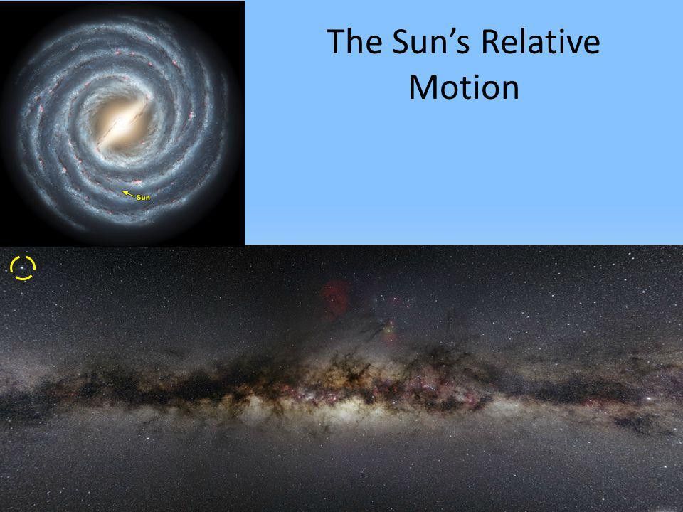 The Sun's Relative Motion
