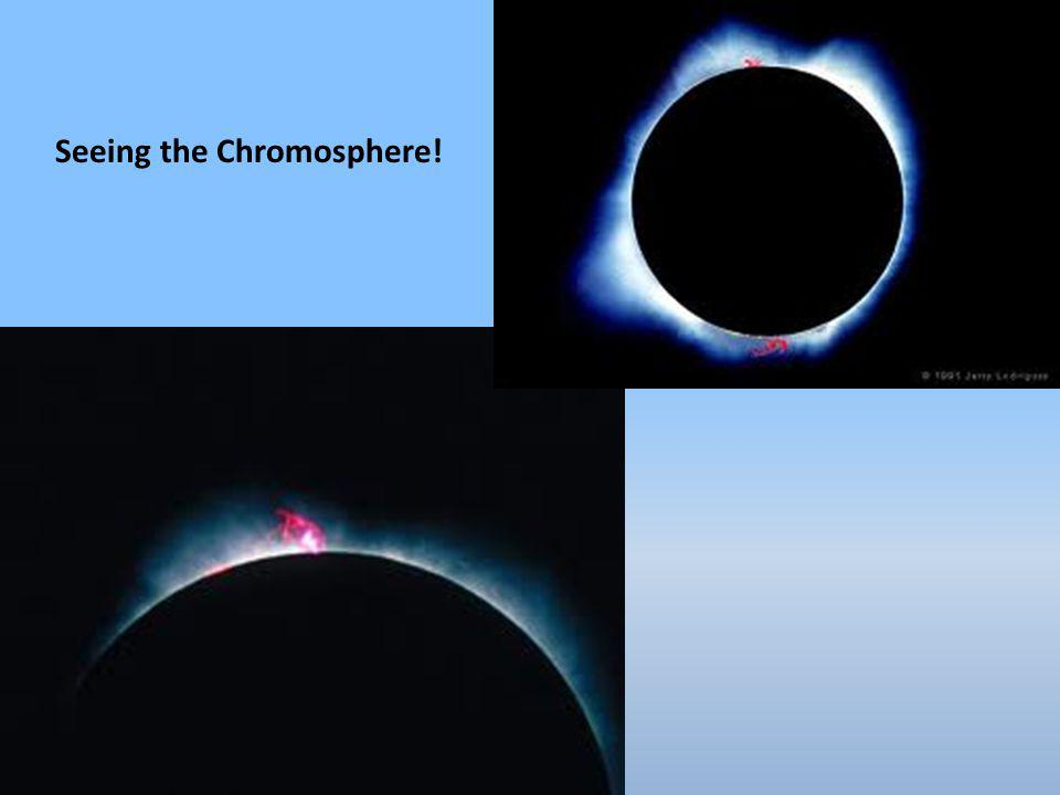 Seeing the Chromosphere!
