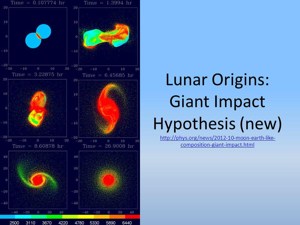 Lunar Origins: Giant Impact Hypothesis (new) http://phys