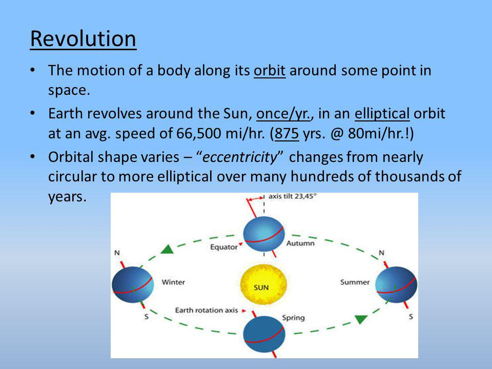 Revolution The motion of a body along its orbit around some point in space.