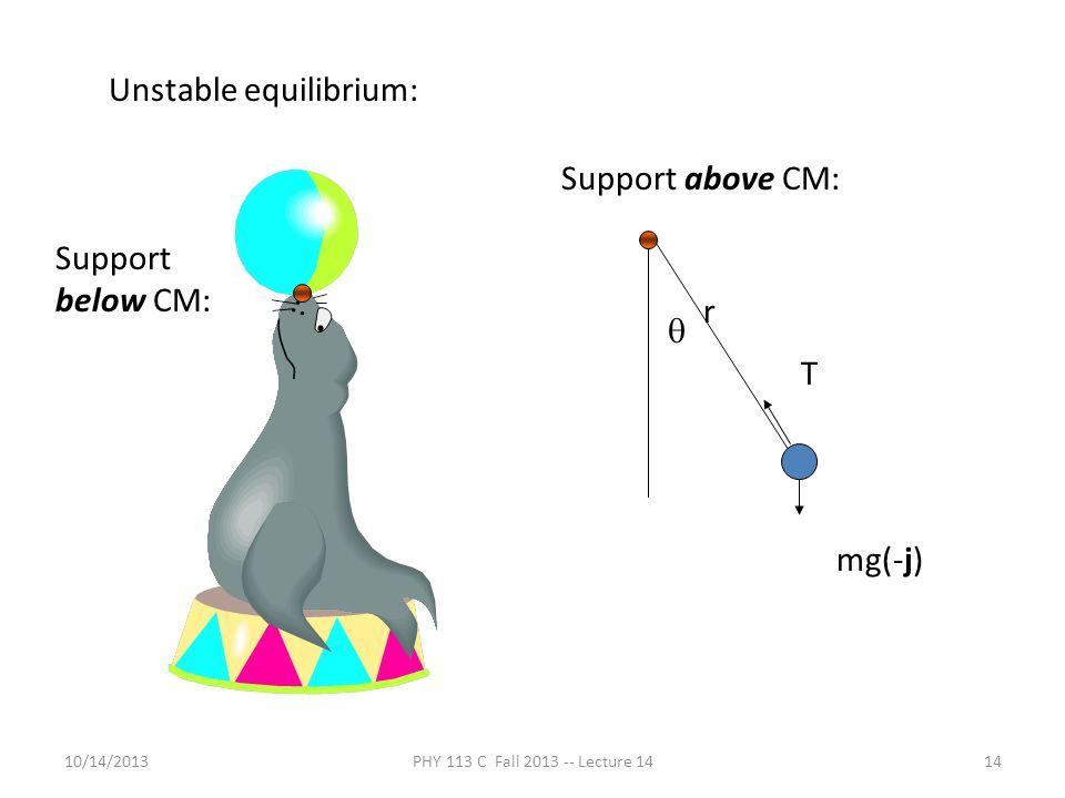 Unstable equilibrium: