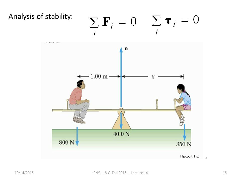 Analysis of stability:
