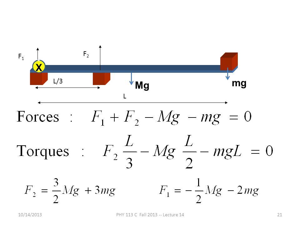 F2 F1 ** X L/3 mg Mg L 10/14/2013 PHY 113 C Fall 2013 -- Lecture 14