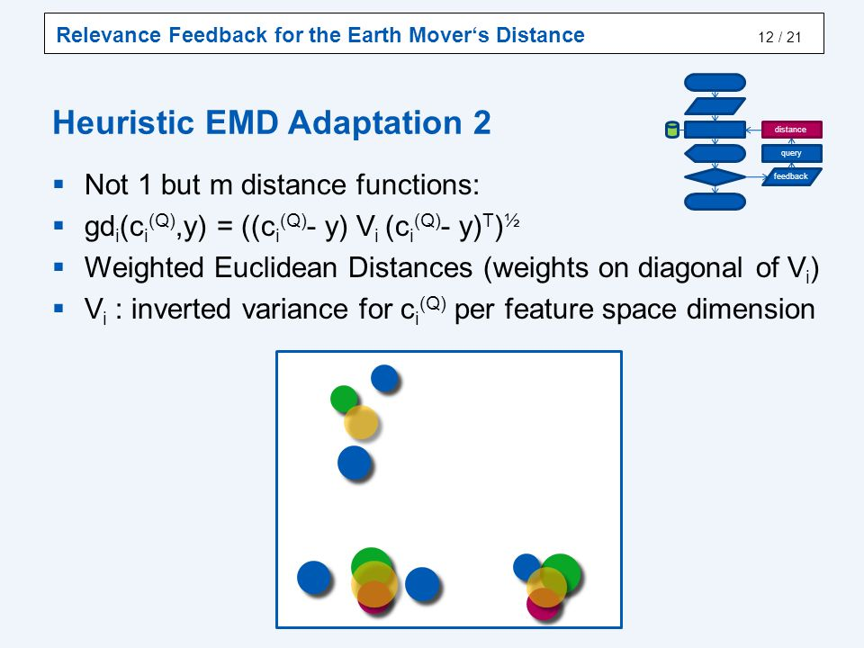 Optimization-Based EMD Adaptation 1