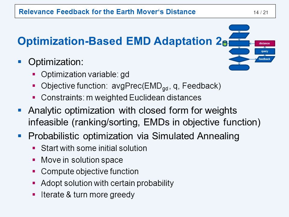 Optimization-Based EMD Adaptation 3
