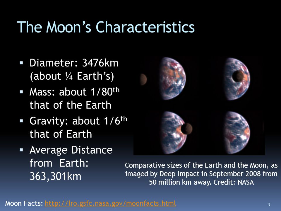 The Moon's Characteristics