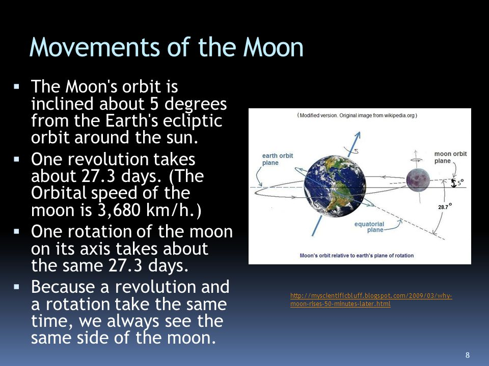 Movements of the Moon The Moon s orbit is inclined about 5 degrees from the Earth s ecliptic orbit around the sun.