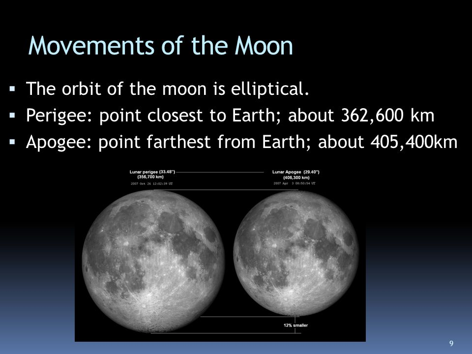 Movements of the Moon The orbit of the moon is elliptical.