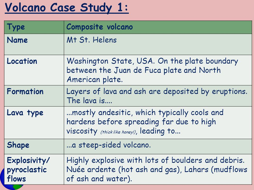 Volcano Case Study 1: Type Composite volcano Name Mt St. Helens