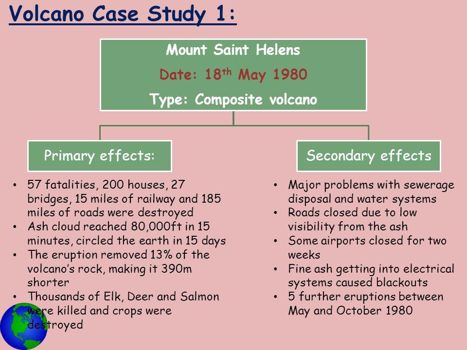 Type: Composite volcano