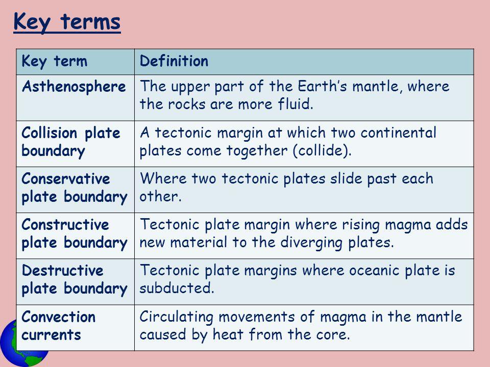 Key terms Key term Definition Asthenosphere